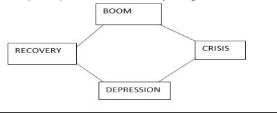 http://3.bp.blogspot.com/-P0roVHvoTuw/U2alangwefI/AAAAAAAAGw8/5-Rmz1WrXuQ/s1600/depression.PNG