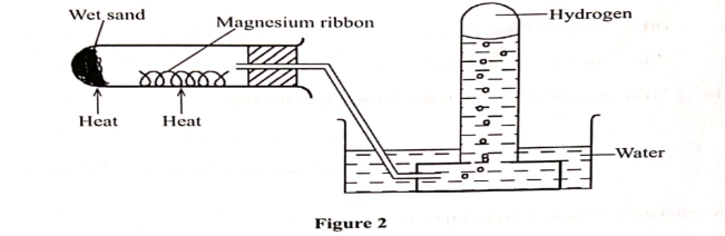 https://www.advance-africa.com/images/hydrogengas.png
