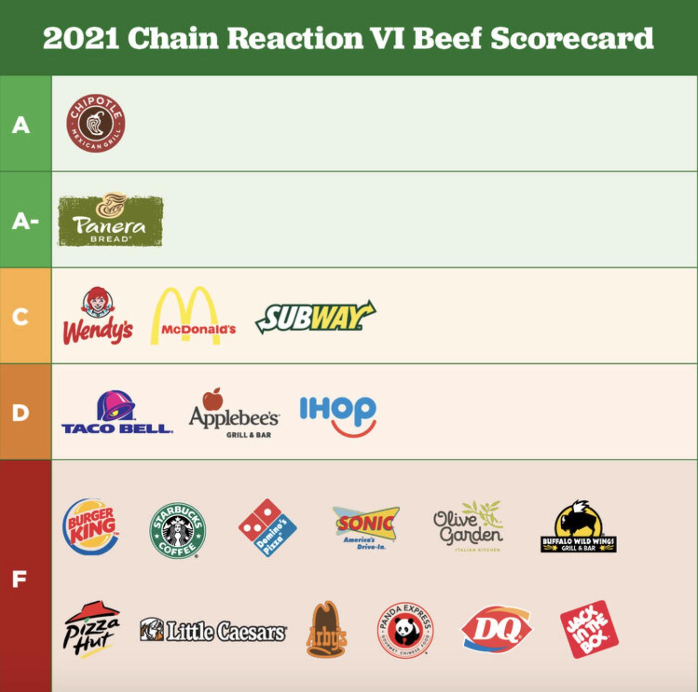 scorecard2021.png